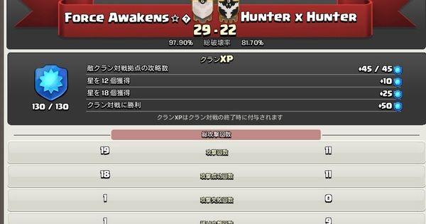 Force Awakens☆ 第83回対戦結果