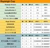 【ほんスポ】第三回冥王杯 match3