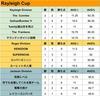 【ほんスポ】第三回冥王杯 match5